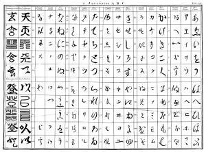 Japanese-alphabet
